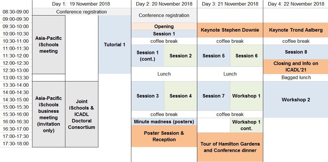 Conference Programme – ICADL2018